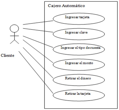 Modelo De Analisis Software on uml actor